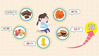 喝水都胖的人,你知道怎么吃零食不发胖吗?